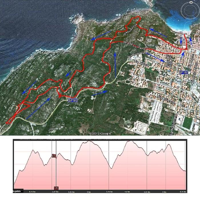 Cross Triathlon Santa Teresa Gallura