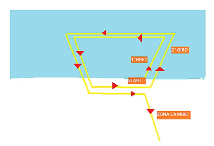 Cross Triathlon Santa Teresa Gallura sezione nuoto